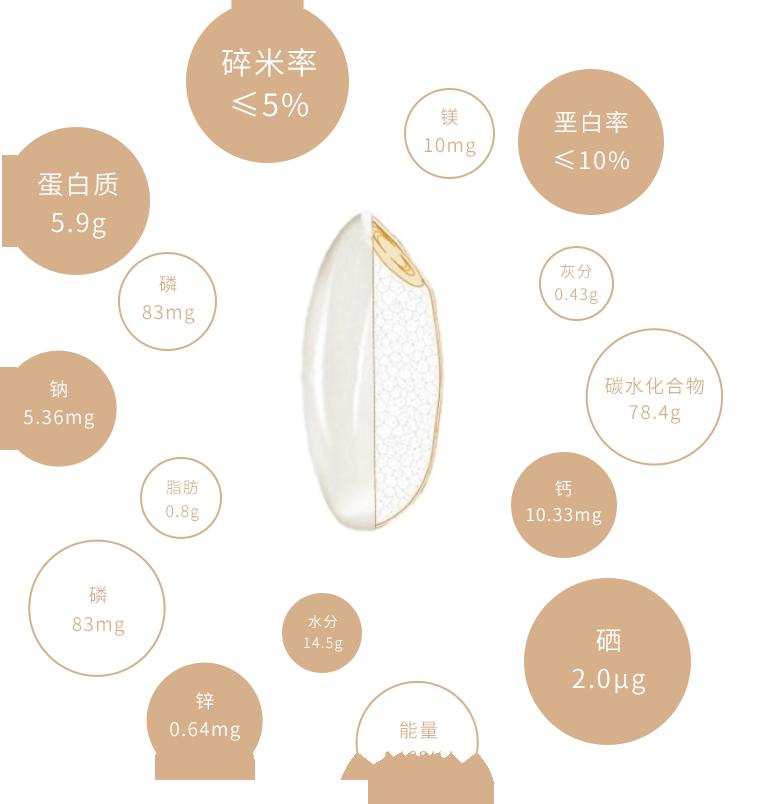 _0007_营养成分.png