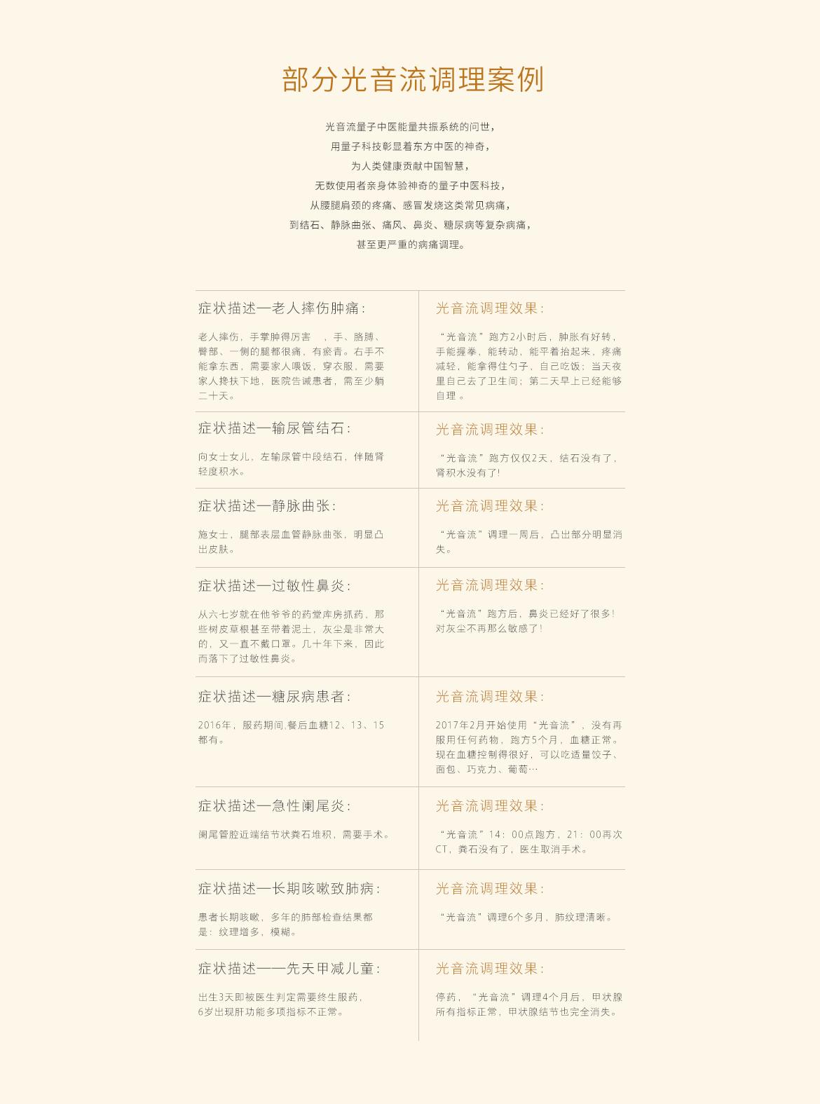 new__0010_部分光音流疗愈案例.png